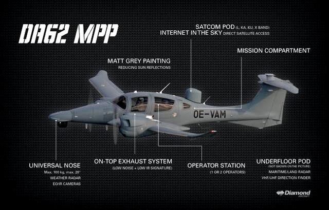 DA62 MPP Gray Liveries