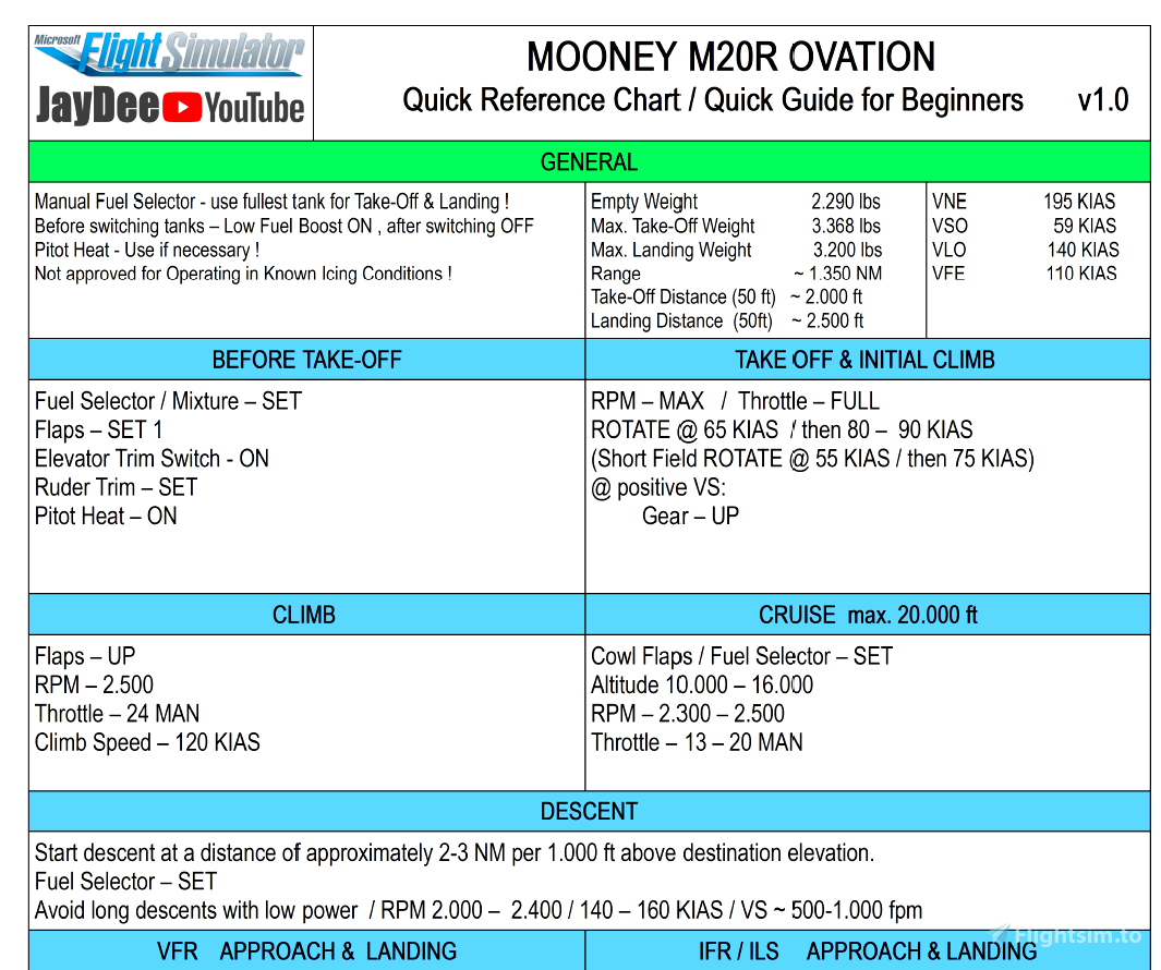 Mooney M20R Ovation - Quick Reference Guide For Beginners Flight Simulator 2020