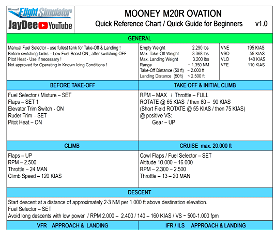 Mooney M20R Ovation - Quick Reference Guide For Beginners Image Flight Simulator 2020
