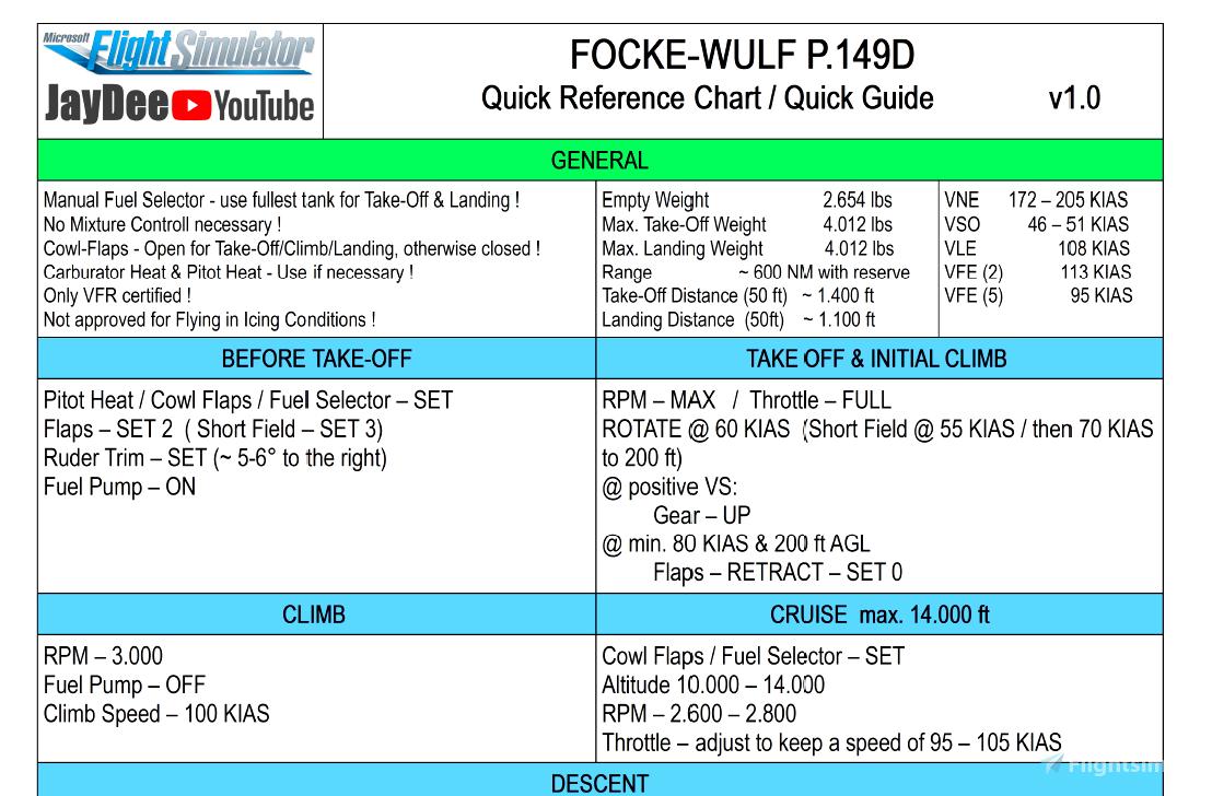 Focke Wulf Piaggio P.149D - Quick Reference Guide For Beginners Flight Simulator 2020