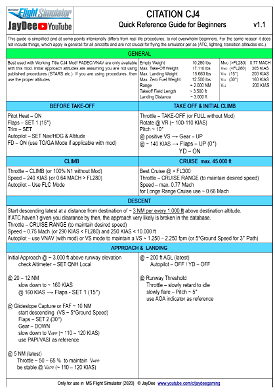 Citation CJ4 - Quick Reference Guide For Beginners Image Flight Simulator 2020