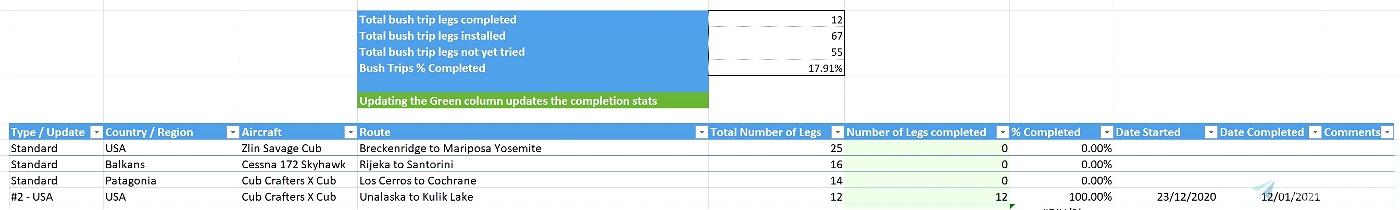 Flight Simulator Completion Log
