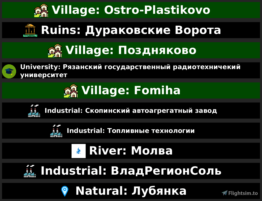 POI Billboards of Russia – Moscow+ (Central Federal District) Flight Simulator 2020