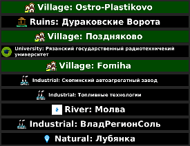 POI Billboards of Russia – Moscow+ (Central Federal District) Microsoft Flight Simulator