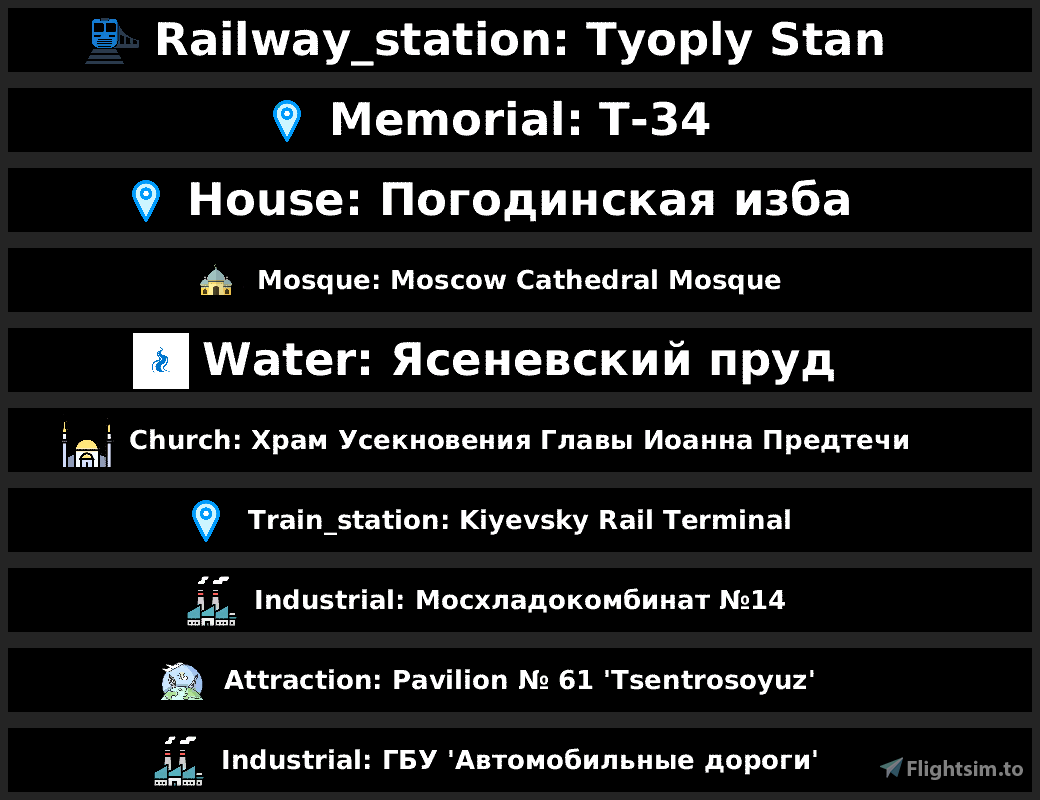 POI Billboards of Russia – Moscow+ (Central Federal District)