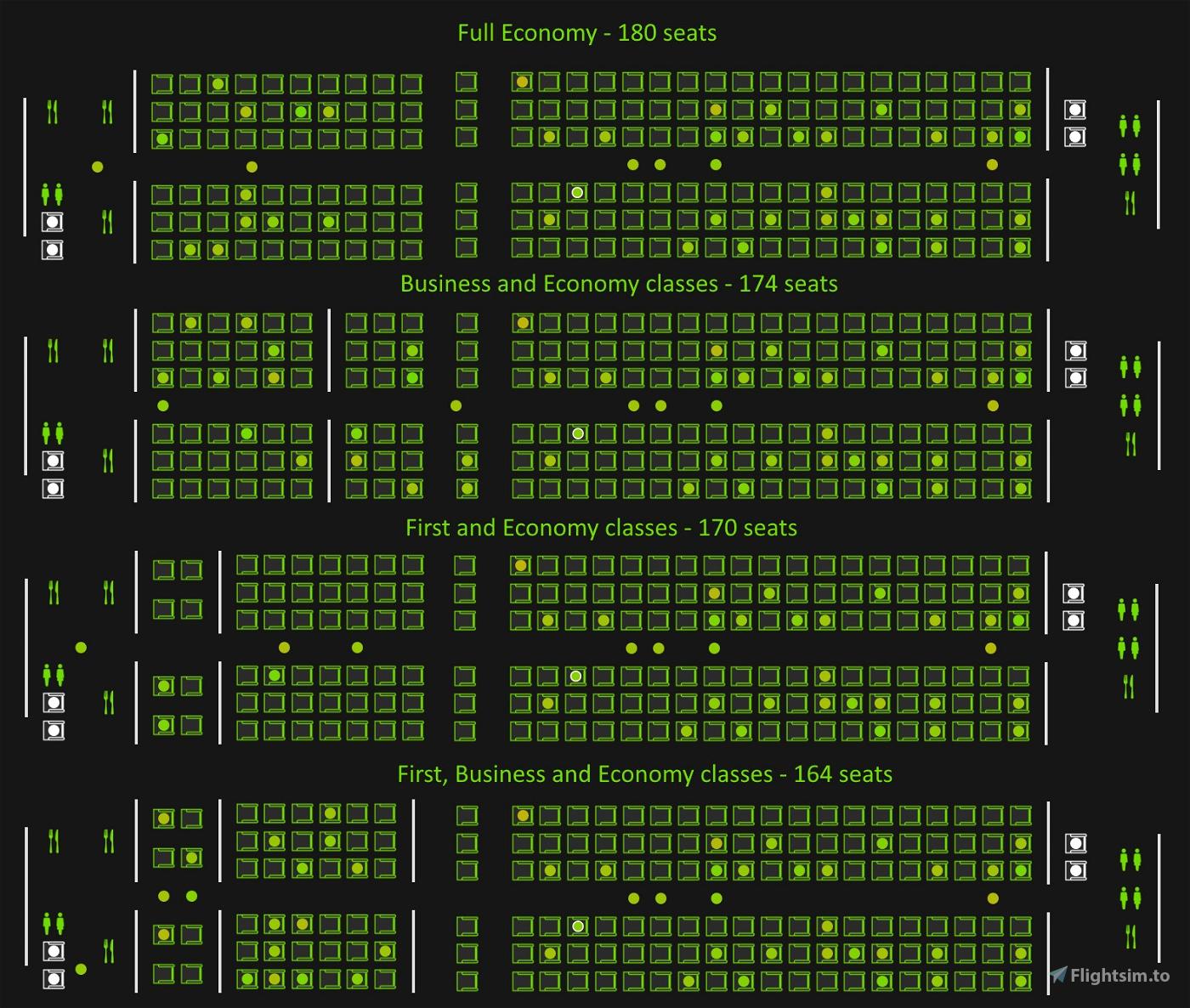 PACX - A320Neo Layout Pack Microsoft Flight Simulator